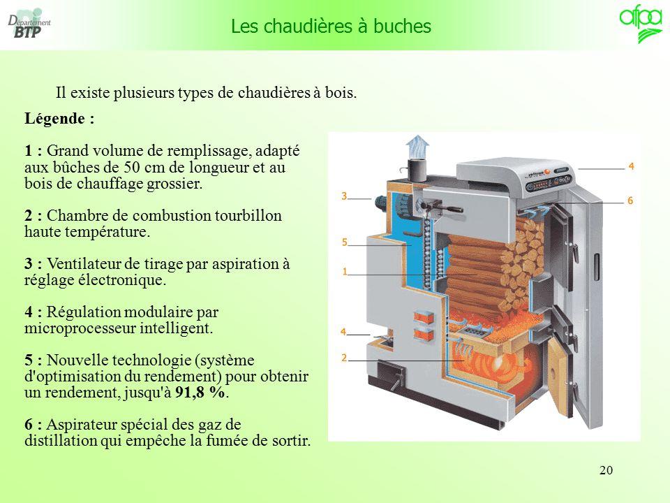 Le combustible bois ppt video online t l charger for Chambre de combustion