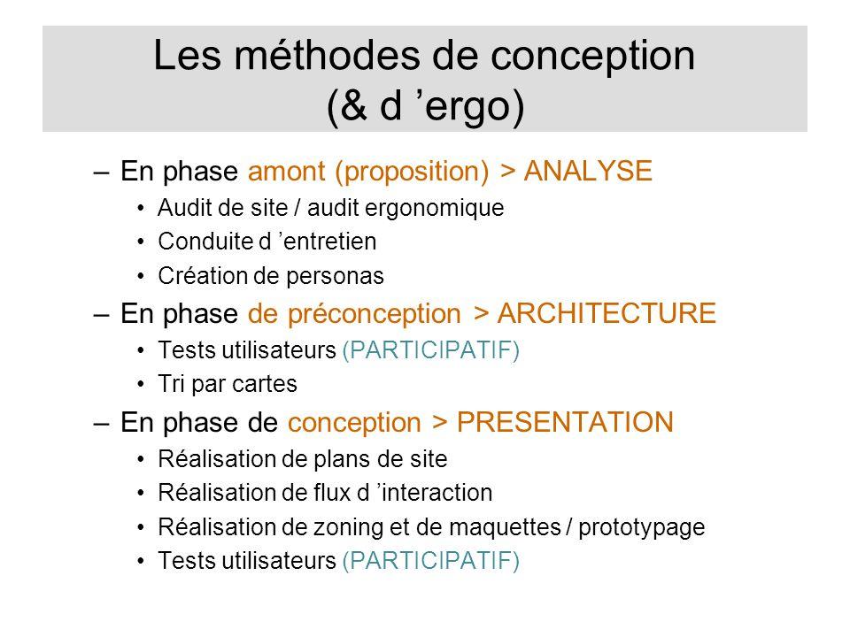 Ergonomie architecture de l information ppt t l charger for Conception d architecture en ligne