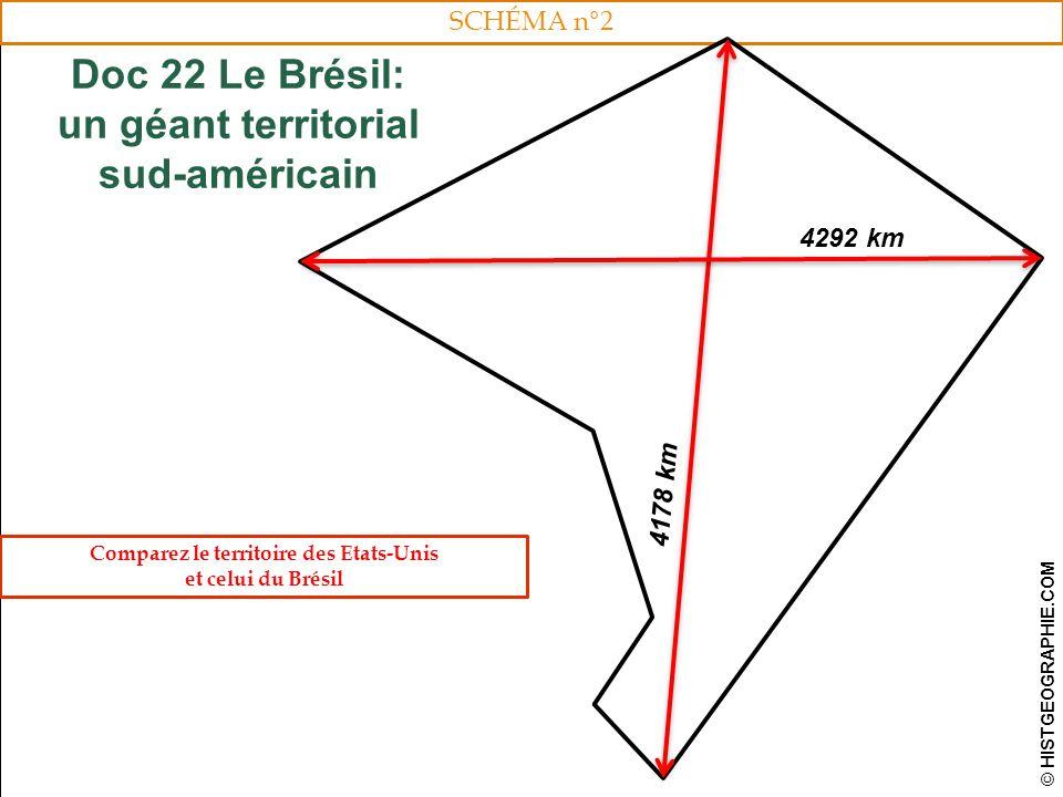 Doc 22 Le Brésil: un géant territorial sud-américain