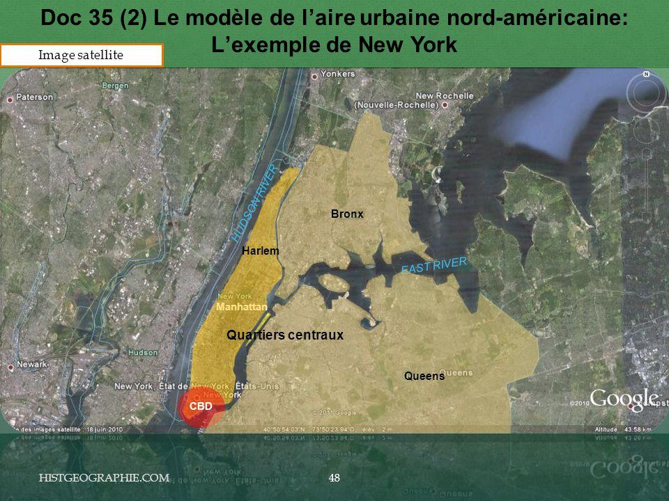 Doc 35 (2) Le modèle de l'aire urbaine nord-américaine: L'exemple de New York