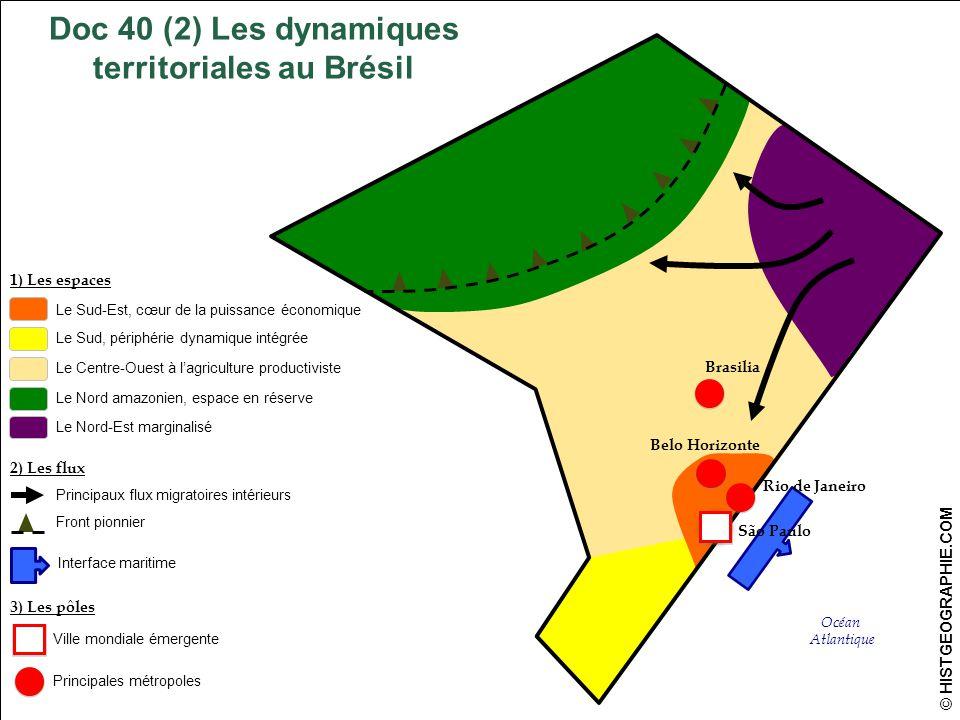 Doc 40 (2) Les dynamiques territoriales au Brésil