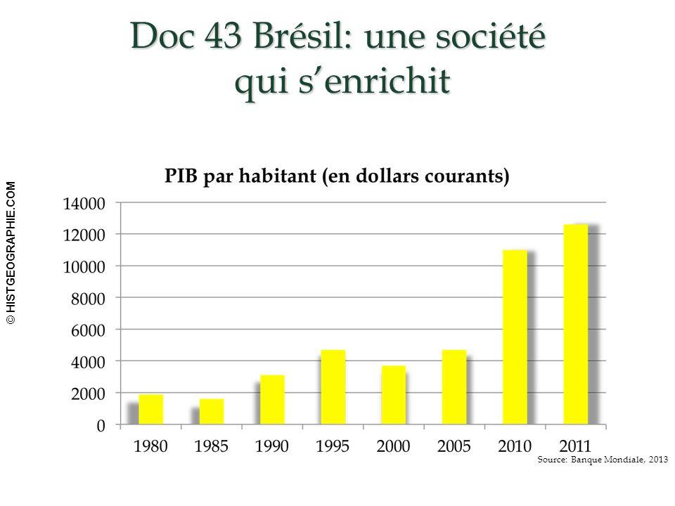 Doc 43 Brésil: une société qui s'enrichit