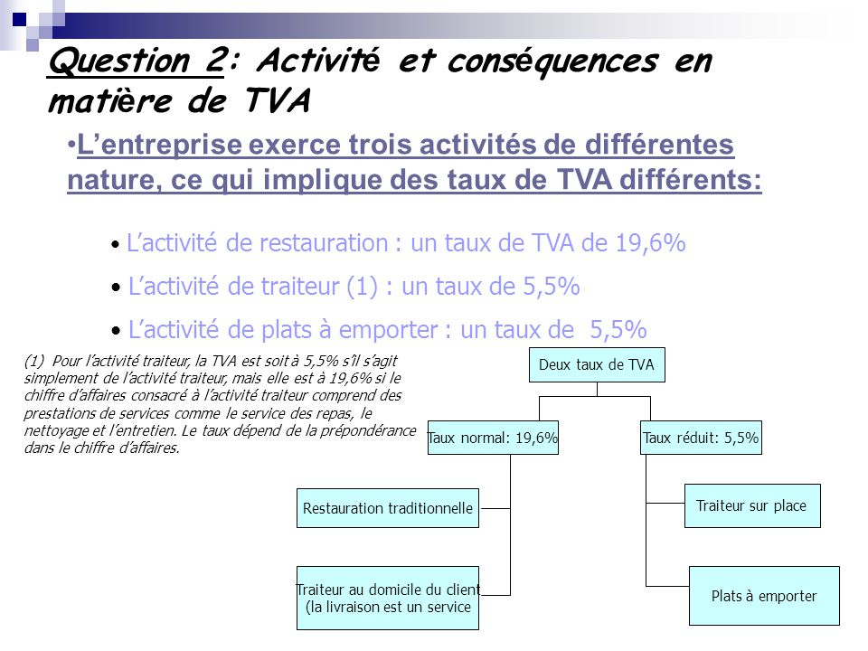 Gestion financi re challenge inter iut ppt t l charger for Taux tva entretien chaudiere