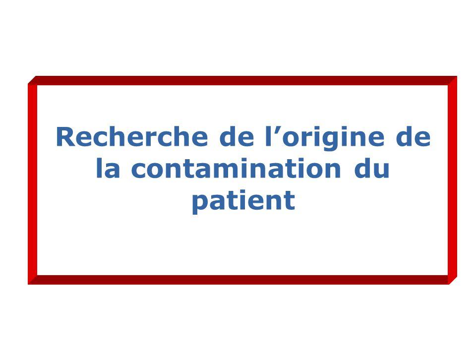 Recherche de l'origine de la contamination du patient