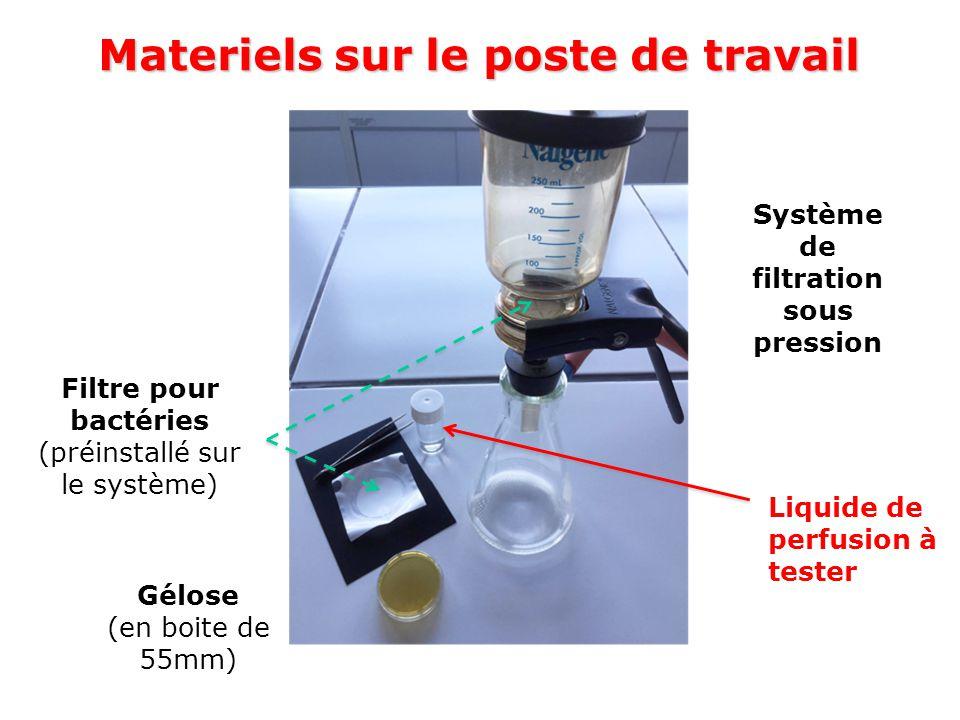 Materiels sur le poste de travail Système de filtration sous pression