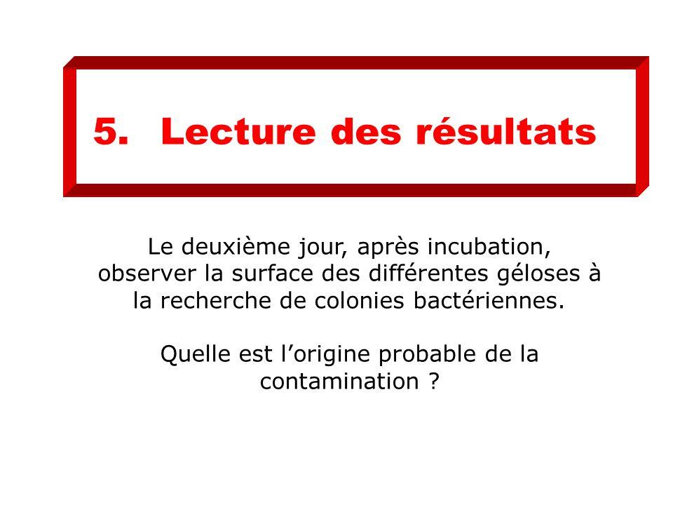 Quelle est l'origine probable de la contamination