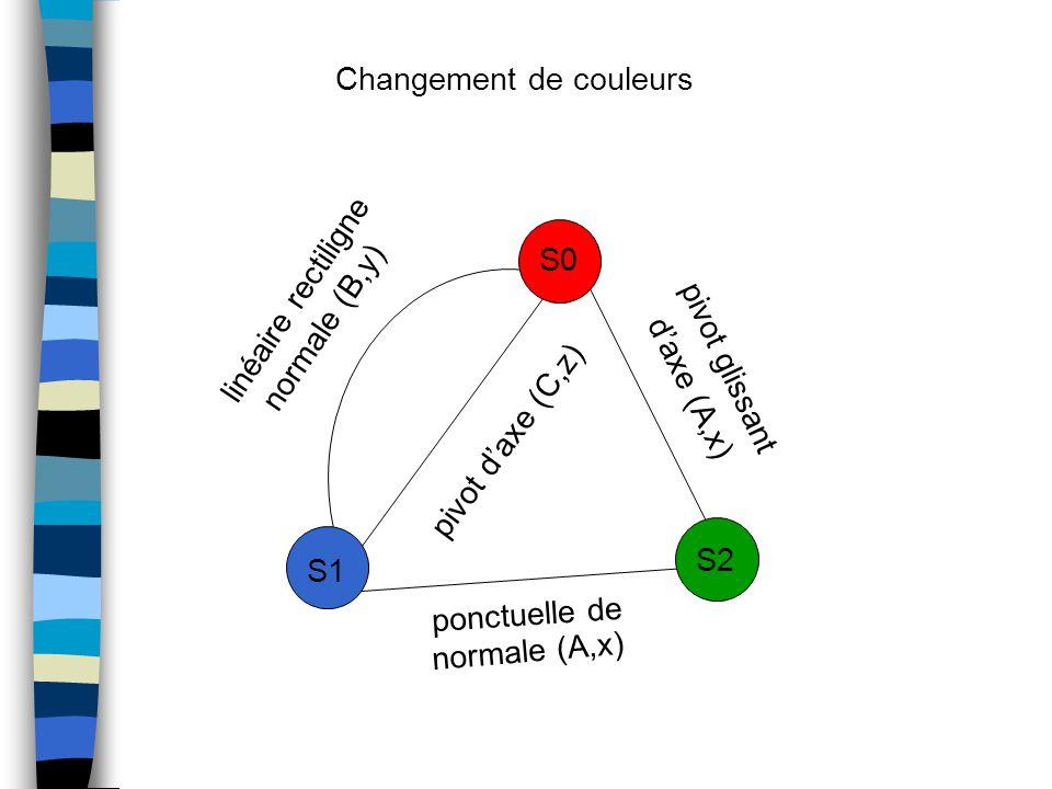 Changement de couleurs