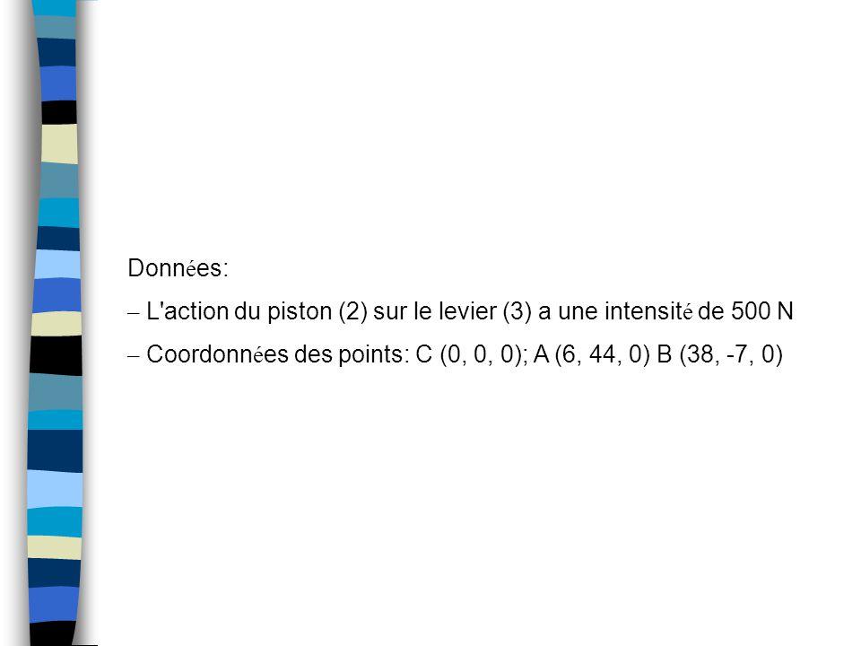 Données: – L action du piston (2) sur le levier (3) a une intensité de 500 N.