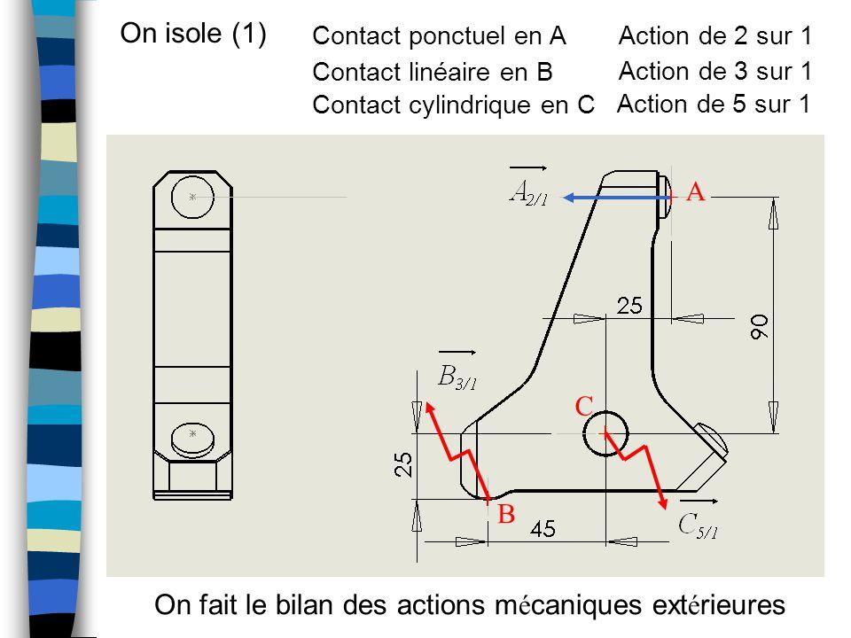 On fait le bilan des actions mécaniques extérieures