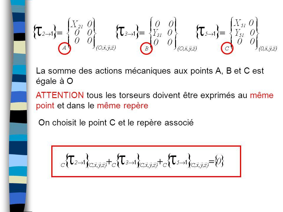 La somme des actions mécaniques aux points A, B et C est égale à O
