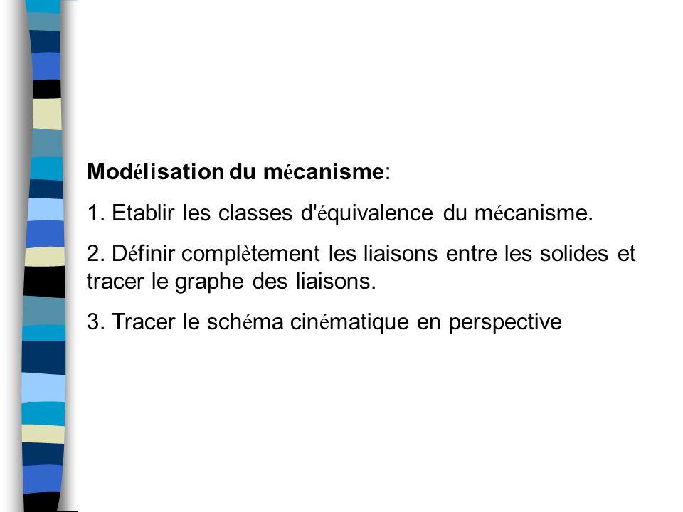 Modélisation du mécanisme: