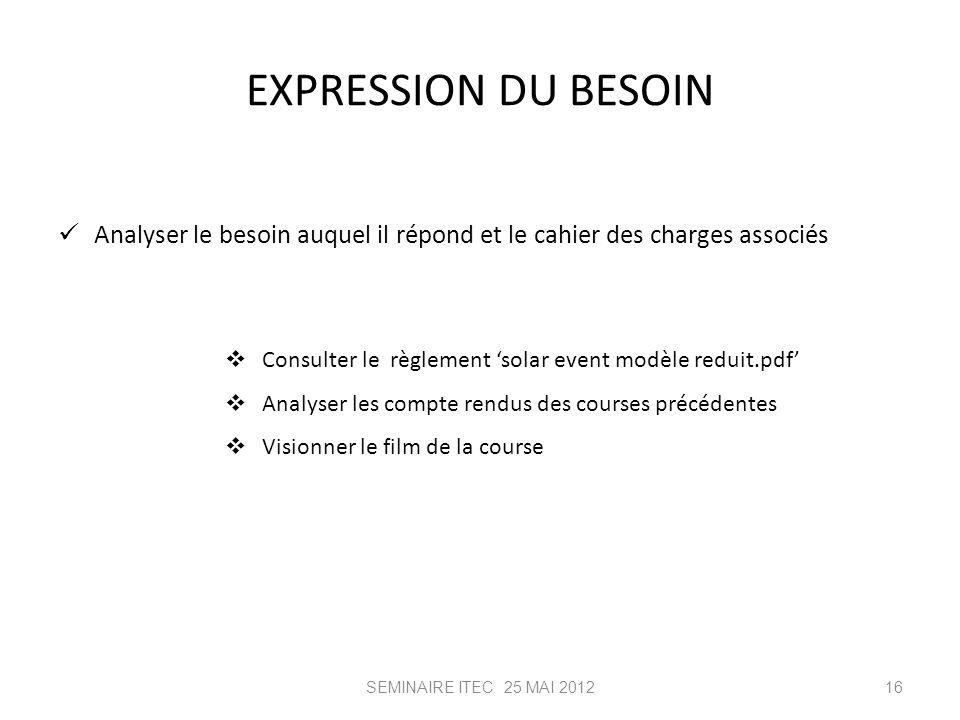EXPRESSION DU BESOIN Analyser le besoin auquel il répond et le cahier des charges associés. Consulter le règlement 'solar event modèle reduit.pdf'