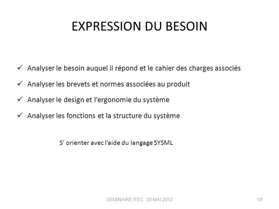 EXPRESSION DU BESOIN Analyser le besoin auquel il répond et le cahier des charges associés. Analyser les brevets et normes associées au produit.