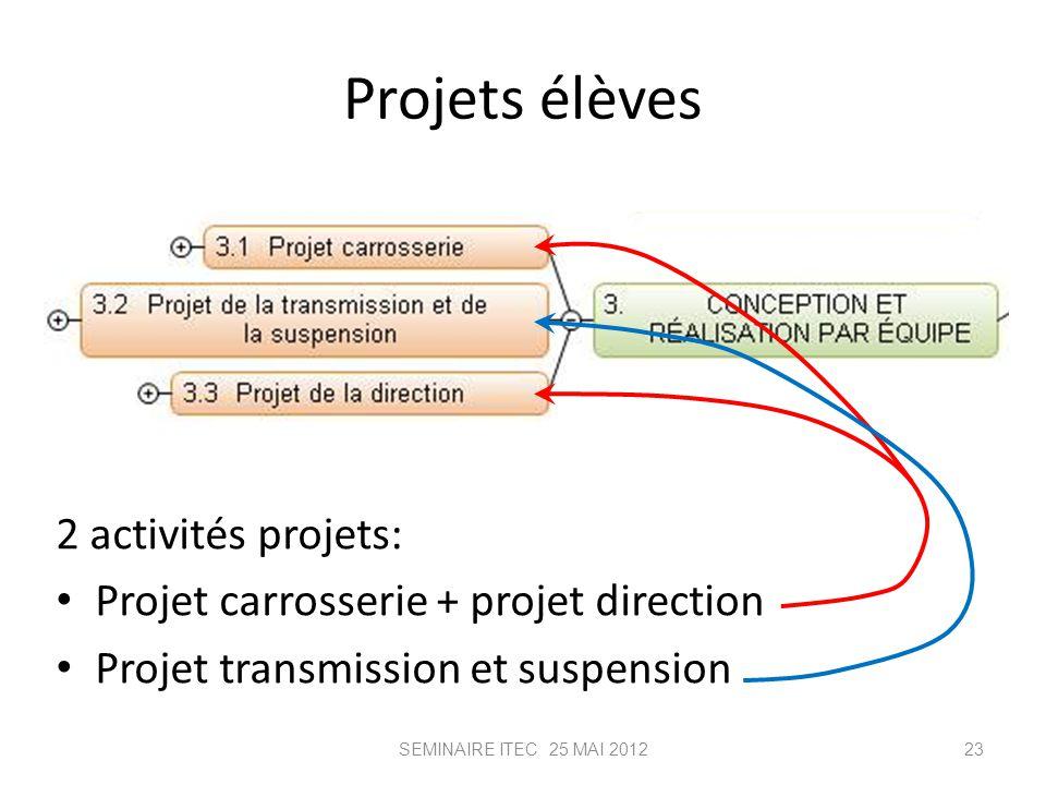 Projets élèves 2 activités projets: