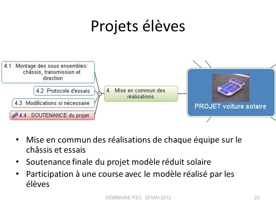 Projets élèves Mise en commun des réalisations de chaque équipe sur le châssis et essais. Soutenance finale du projet modèle réduit solaire.