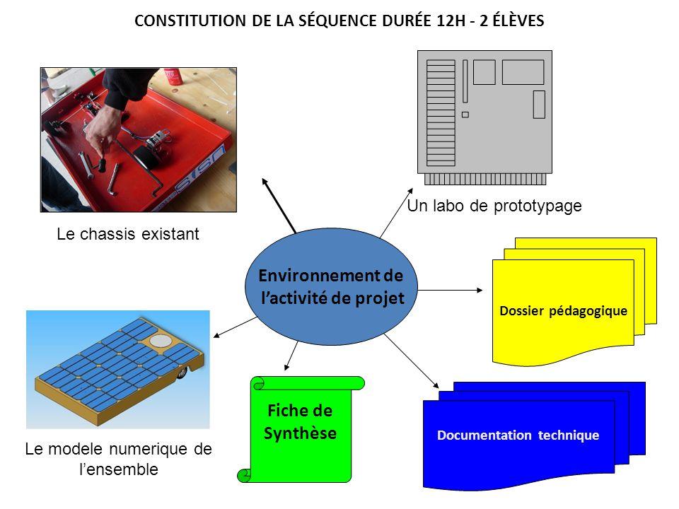 CONSTITUTION DE LA SÉQUENCE DURÉE 12H - 2 ÉLÈVES