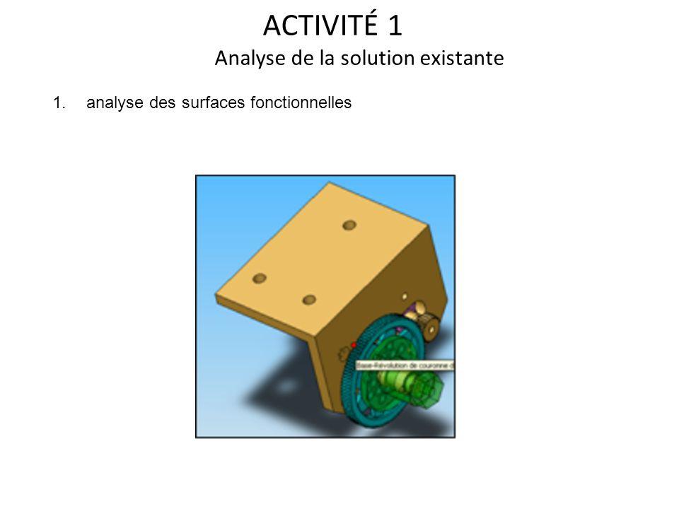 ACTIVITÉ 1 Analyse de la solution existante