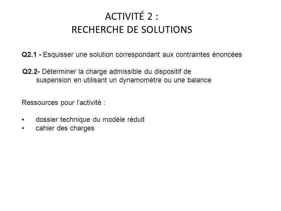ACTIVITÉ 2 : RECHERCHE DE SOLUTIONS