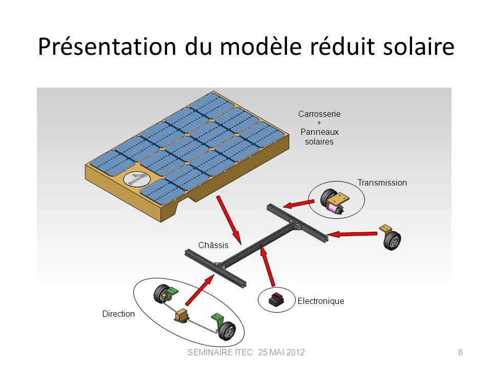 Présentation du modèle réduit solaire