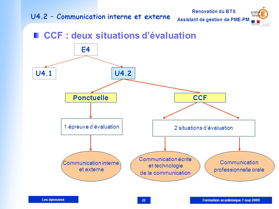 U4.2 – Communication interne et externe