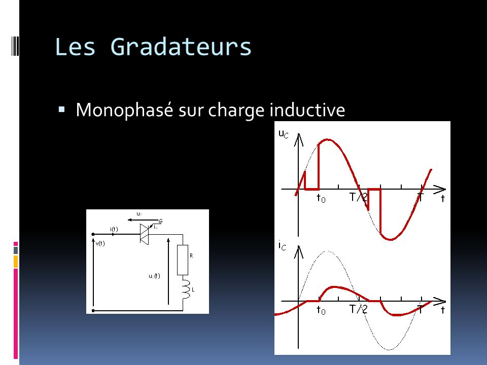 Gradateur monophasé charge inductive