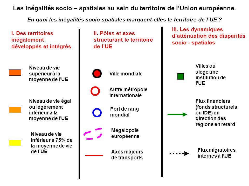 Les inégalités socio – spatiales au sein du territoire de l'Union européenne.