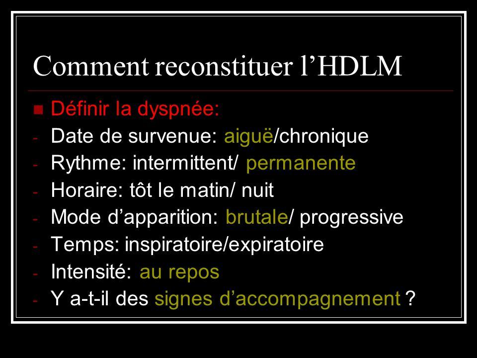 Comment reconstituer l'HDLM