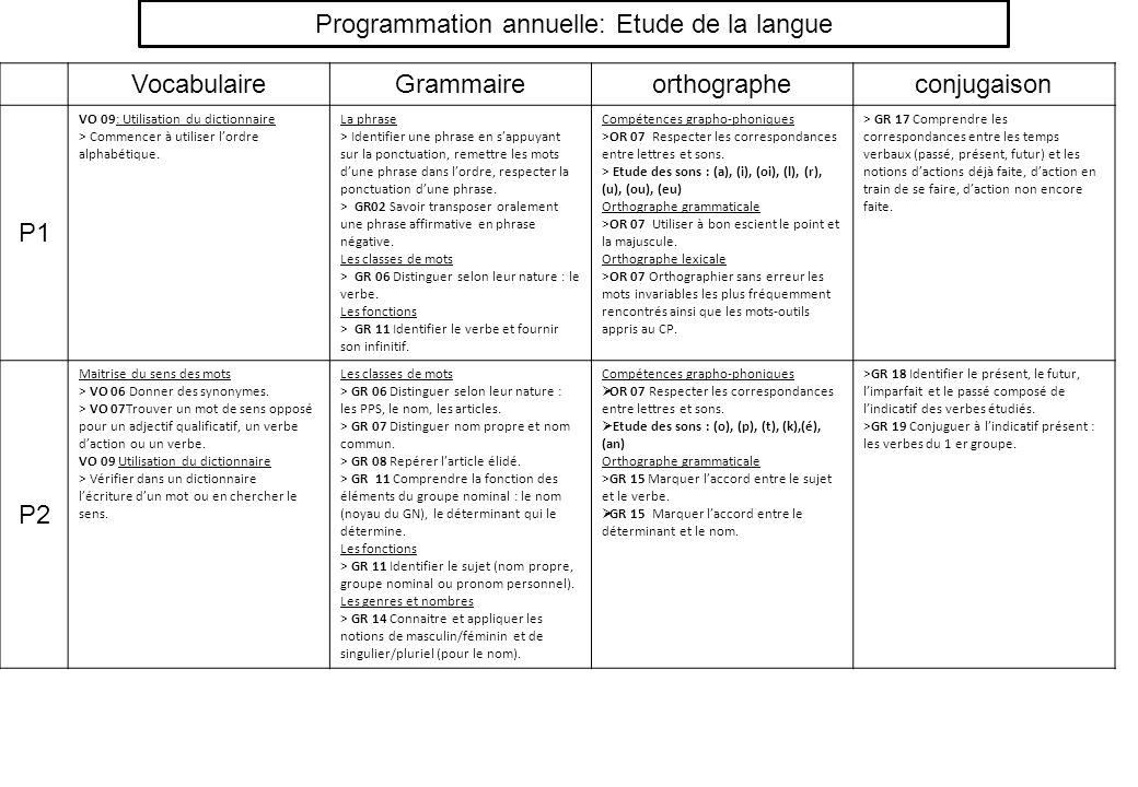 programmation annuelle  etude de la langue