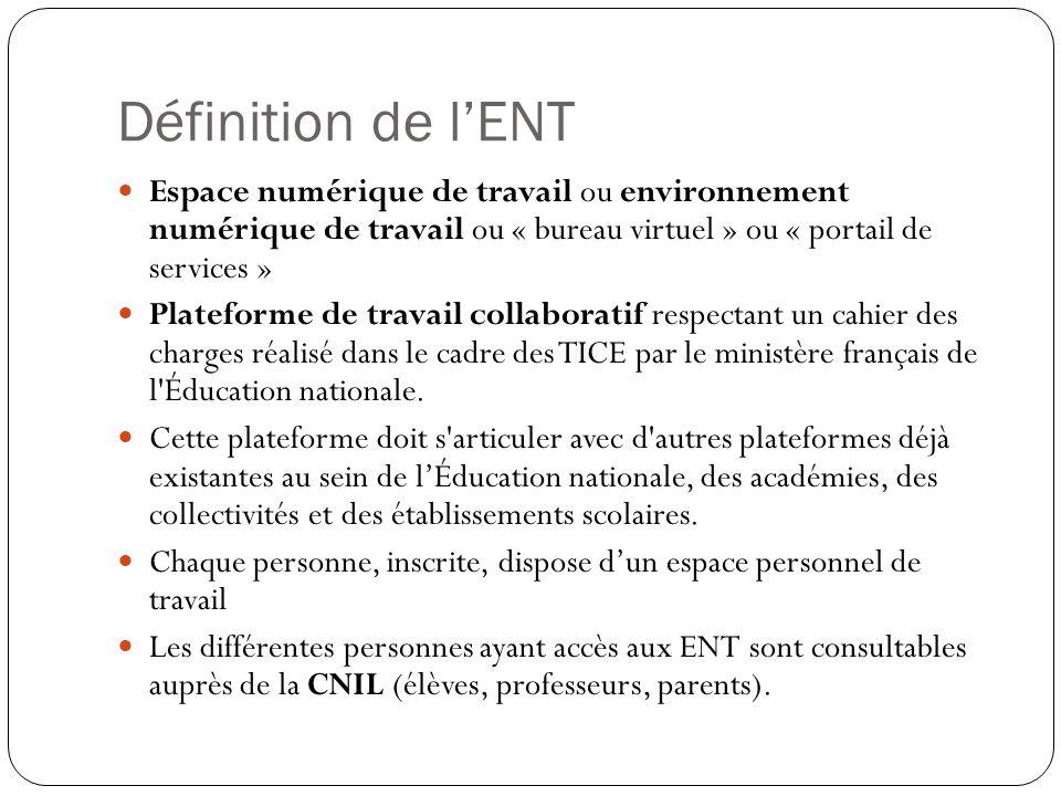 Définition de l'ENT Espace numérique de travail ou environnement numérique de travail ou « bureau virtuel » ou « portail de services »