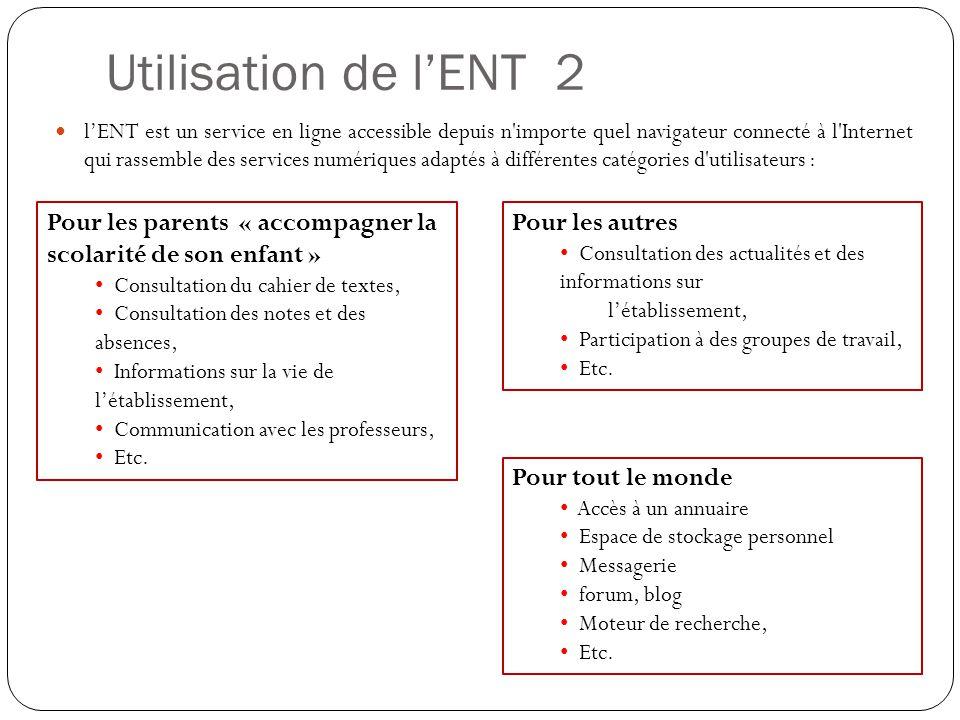 Utilisation de l'ENT 2