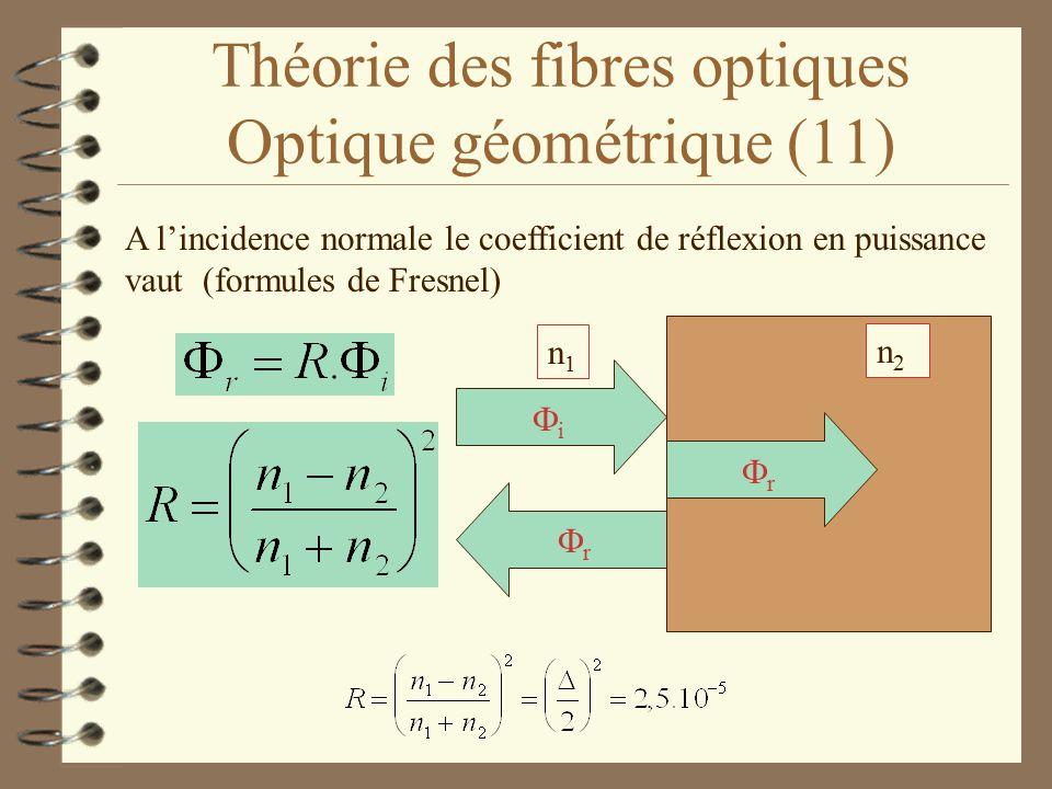 Optique géométrique formules