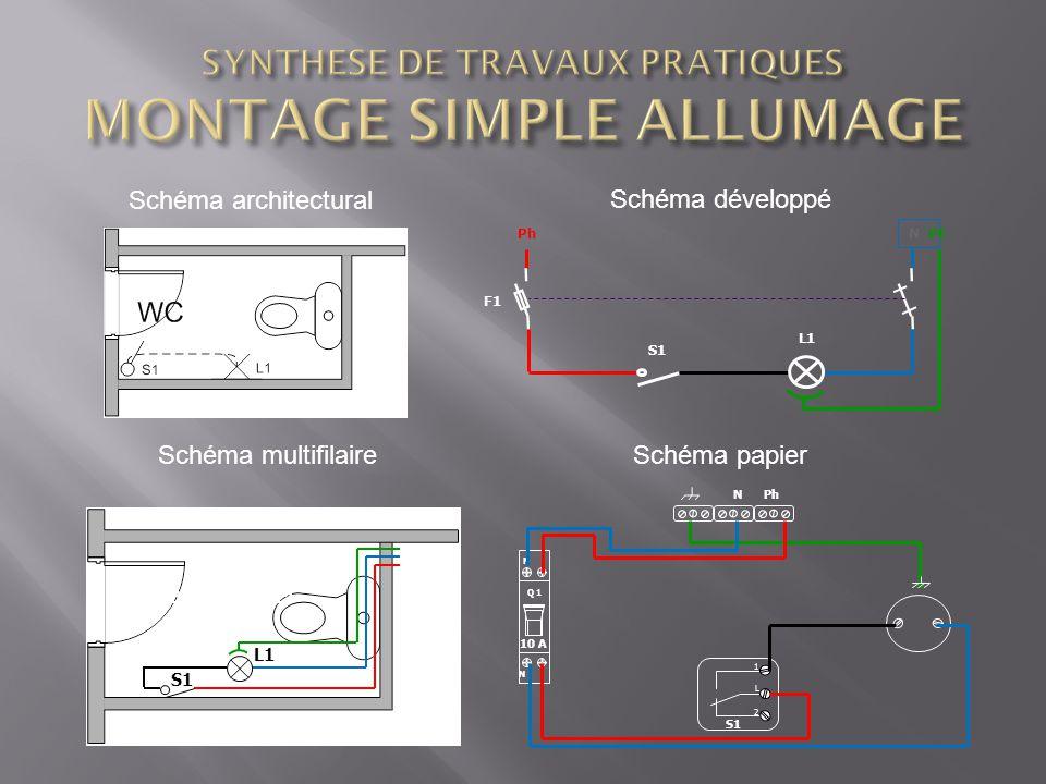 Synthese de travaux pratiques pavillon de m ducastel - Schema simple allumage ...