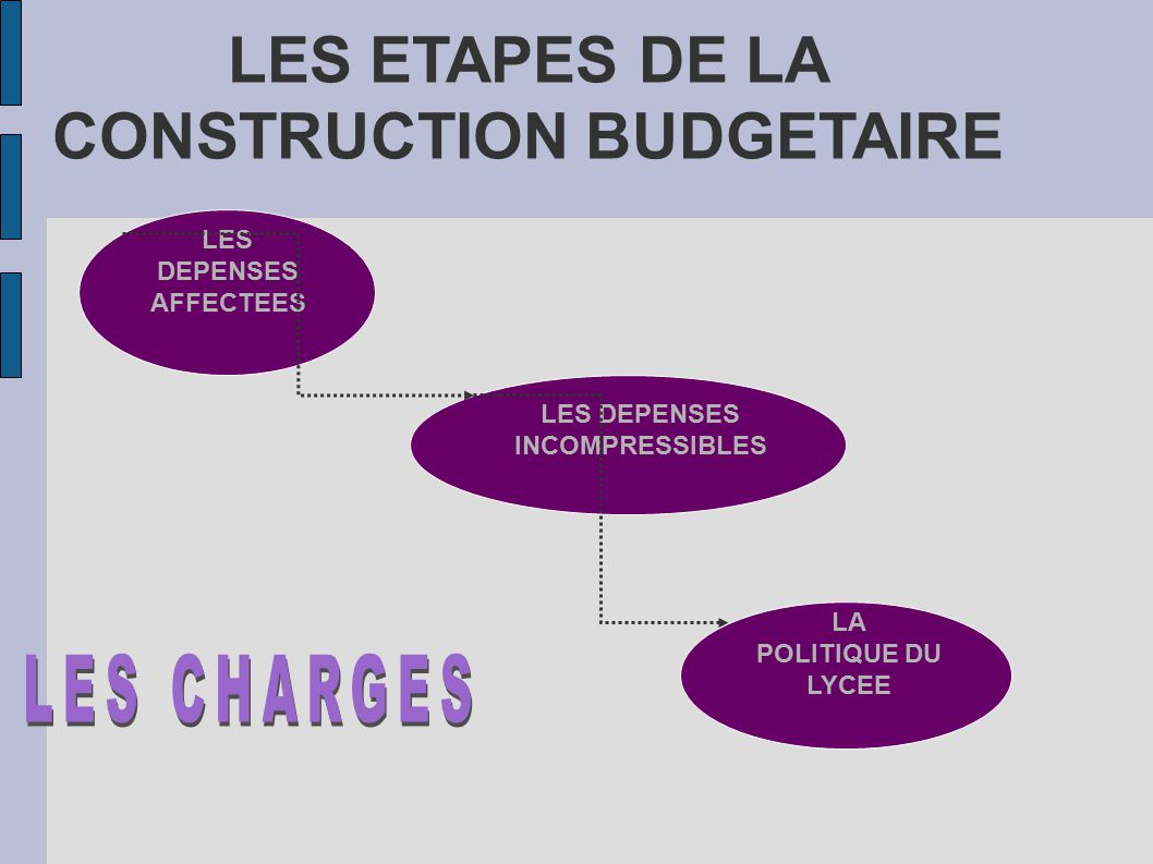 les etapes de la construction budgetaire ppt t l charger