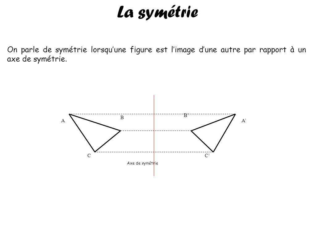 La symétrie On parle de symétrie lorsqu'une figure est l'image d'une autre par rapport à un axe de symétrie.