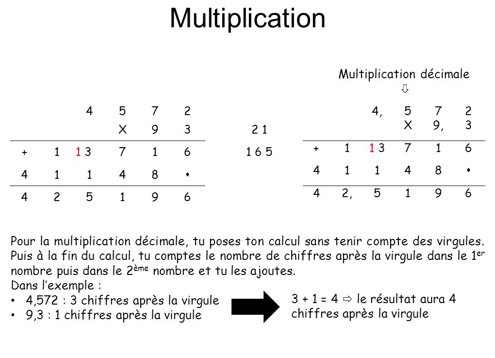 Multiplication Multiplication décimale 