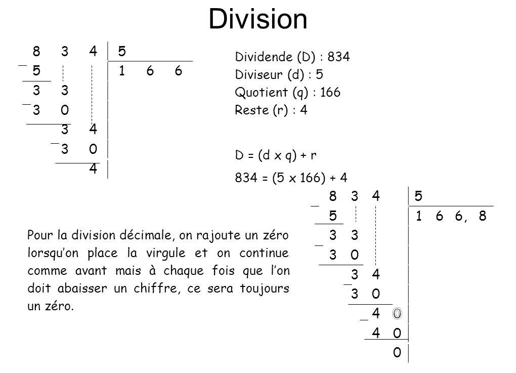 Division 8 3 4 5 1 6 8 3 4 5 1 6 6, Dividende (D) : 834