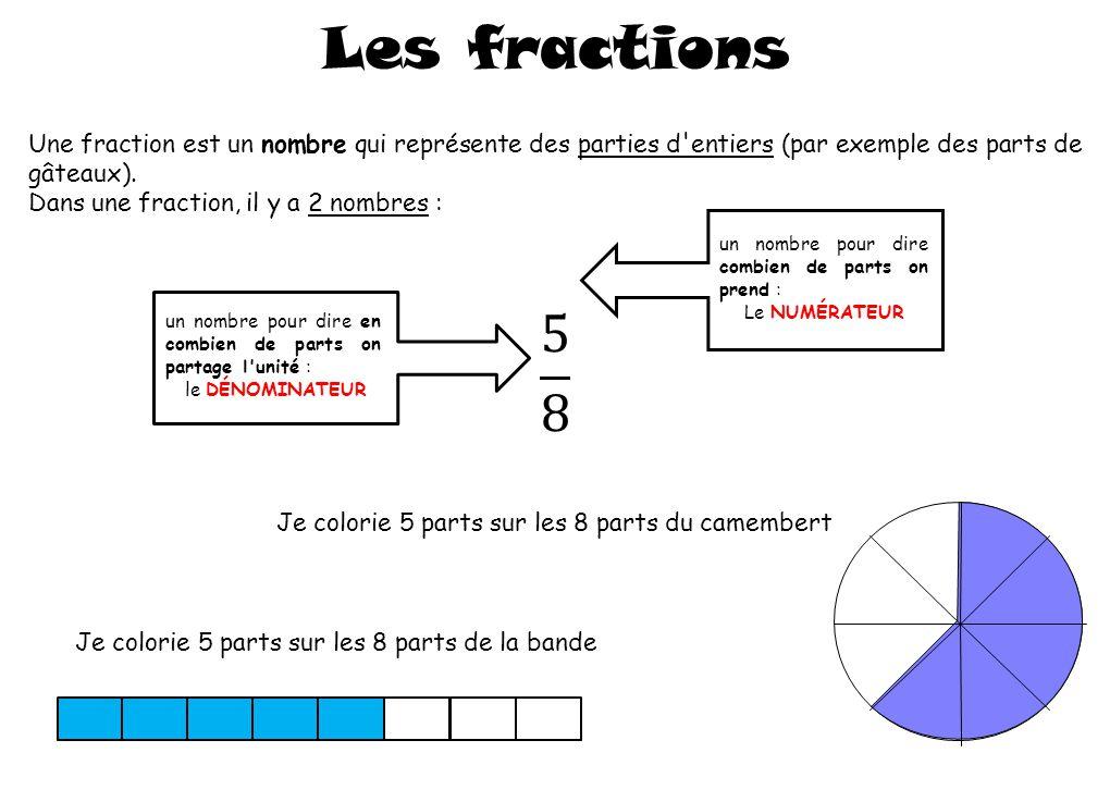 Les fractions Une fraction est un nombre qui représente des parties d entiers (par exemple des parts de gâteaux).