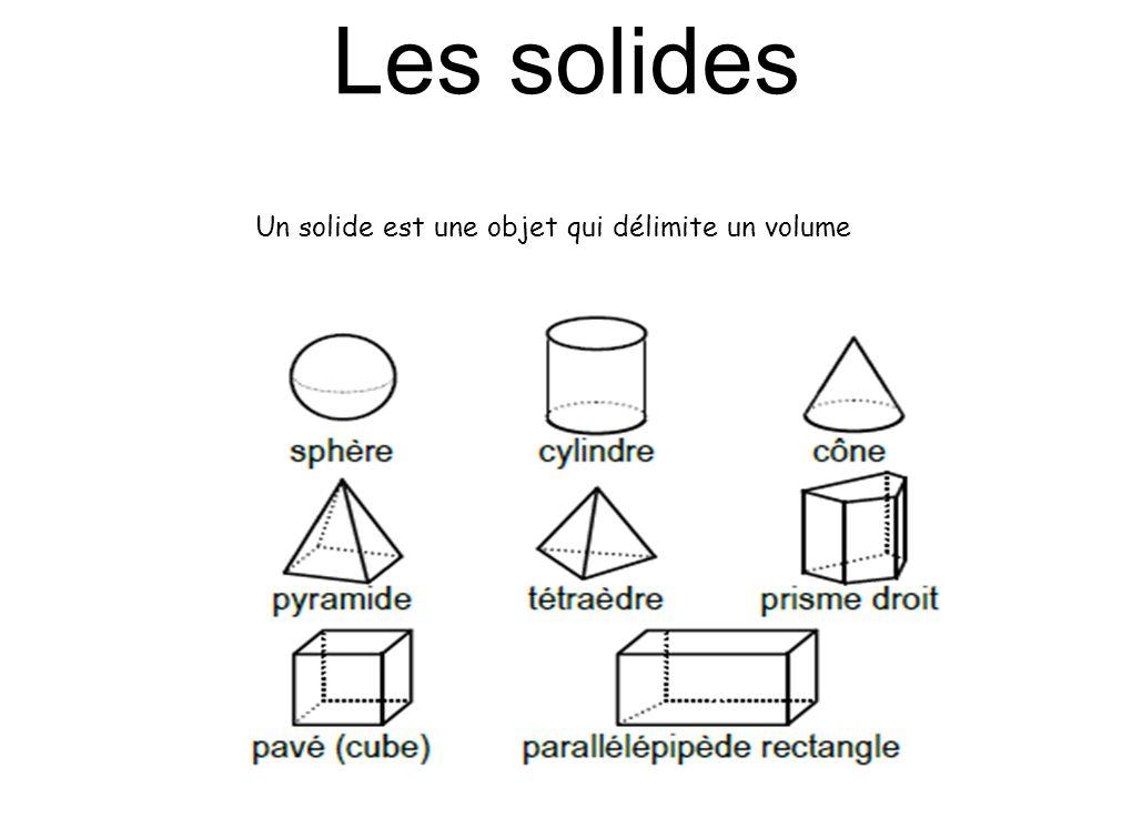 Les solides Un solide est une objet qui délimite un volume