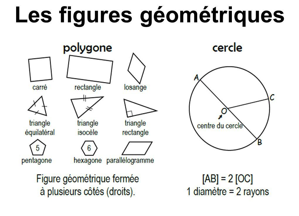 Les figures géométriques