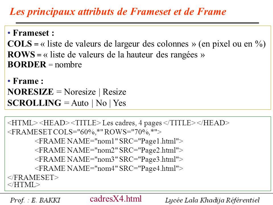 Les principaux attributs de Frameset et de Frame