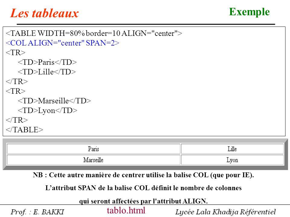 Les tableaux Exemple tablo.html