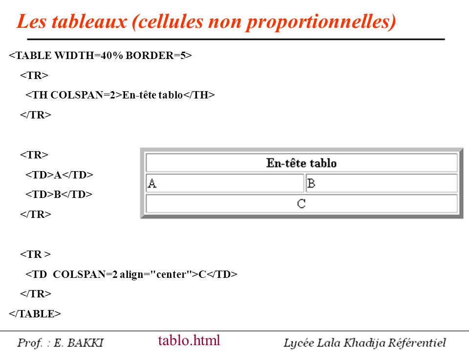 Cours n 3 le langage html prof e bakki ppt video for Html table border width