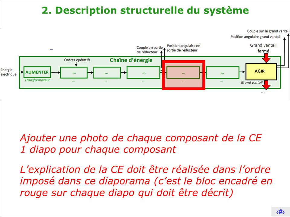 Analyse structurelle d un portail automatique ppt video - A quelle temperature doit etre un congelateur ...