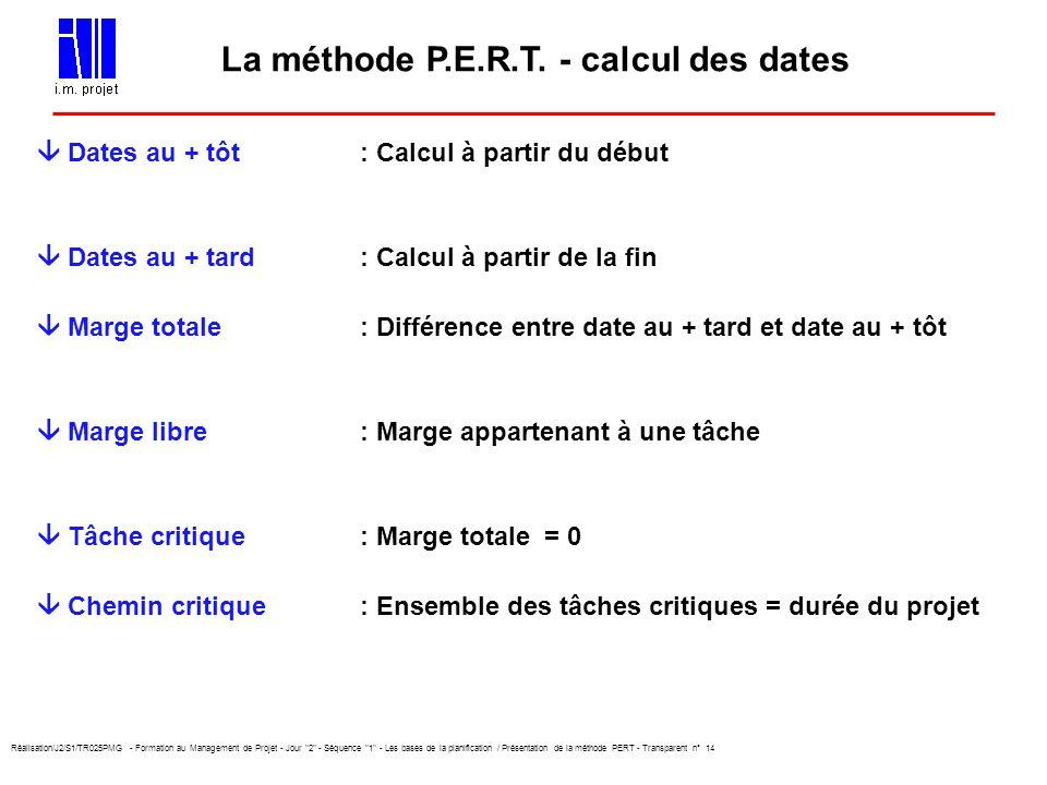 Planification mthode de base dmarche danalyse planning ppt 14 la ccuart Images