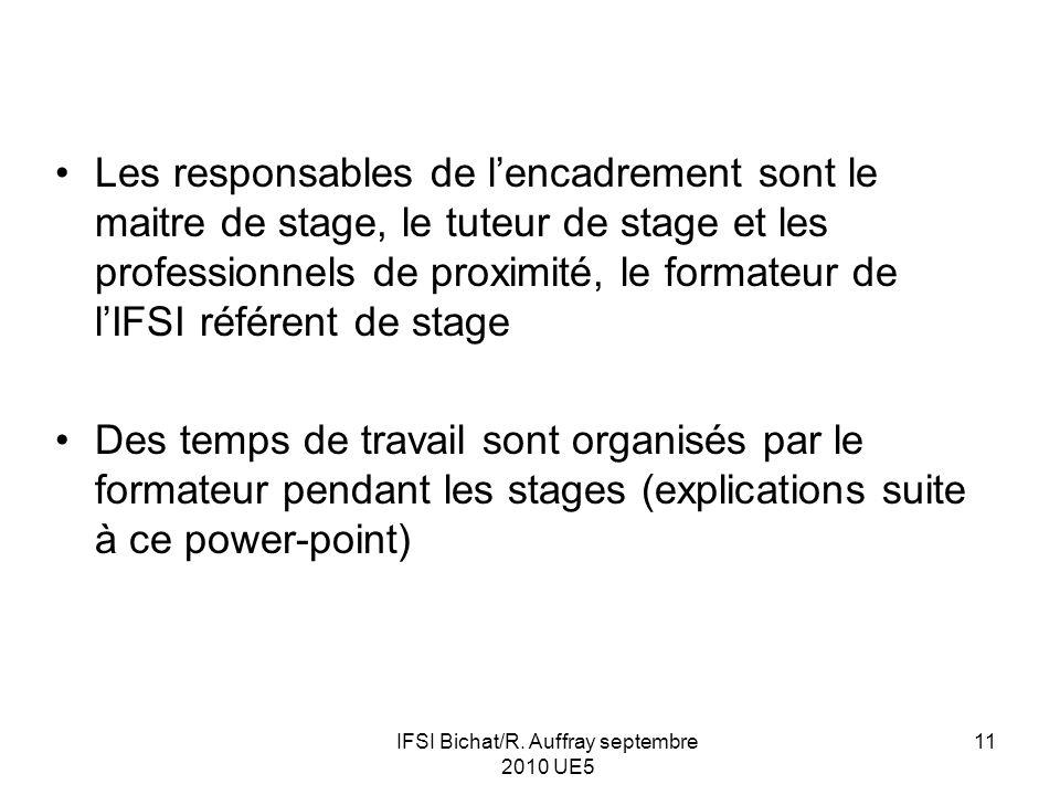 IFSI Bichat/R. Auffray septembre 2010 UE5