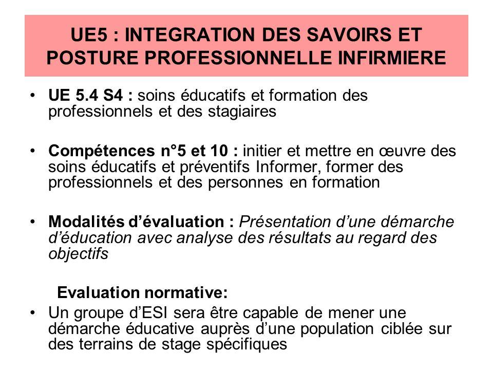 UE5 : INTEGRATION DES SAVOIRS ET POSTURE PROFESSIONNELLE INFIRMIERE
