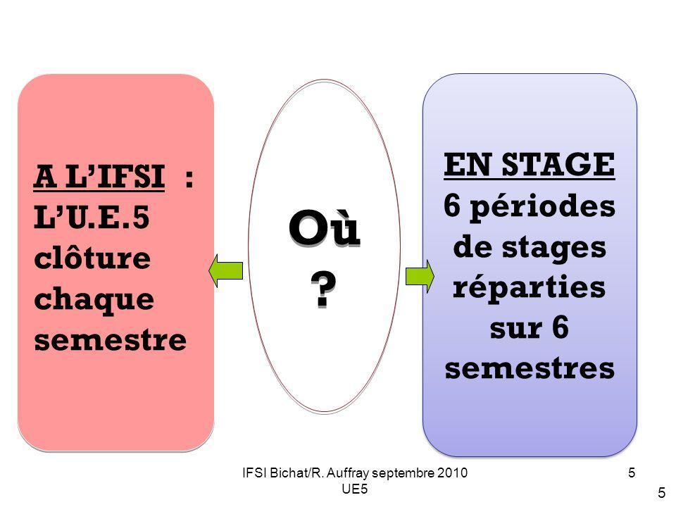 6 périodes de stages réparties sur 6 semestres