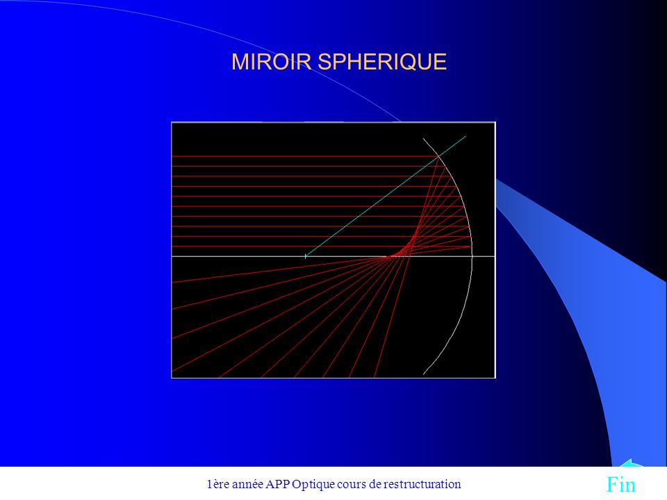 1 re ann e app optique cours de restructuration ppt for Miroir spherique