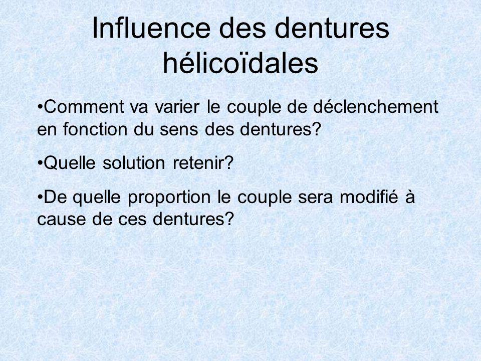 Influence des dentures hélicoïdales