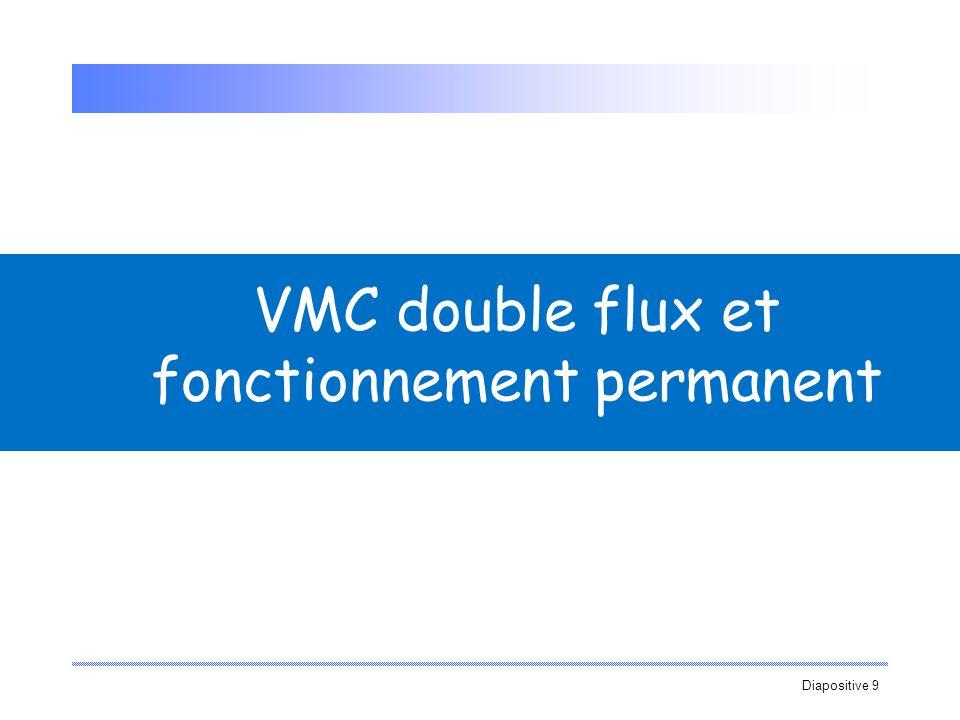 Les cons quences du renforcement de l 39 tanch it l 39 air des b timents sur la conception des - Fonctionnement vmc double flux ...